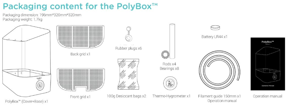 Contenido PolyBox